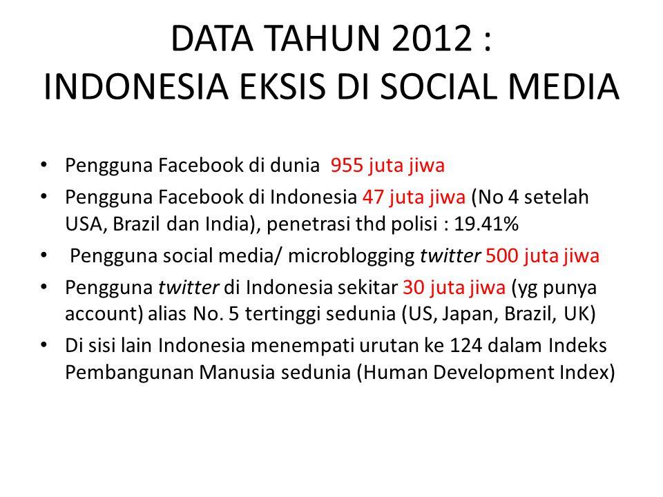 DATA TAHUN 2012 : INDONESIA EKSIS DI SOCIAL MEDIA • Pengguna Facebook di dunia 955 juta jiwa • Pengguna Facebook di Indonesia 47 juta jiwa (No 4 setelah USA, Brazil dan India), penetrasi thd polisi : 19.41% • Pengguna social media/ microblogging twitter 500 juta jiwa • Pengguna twitter di Indonesia sekitar 30 juta jiwa (yg punya account) alias No.