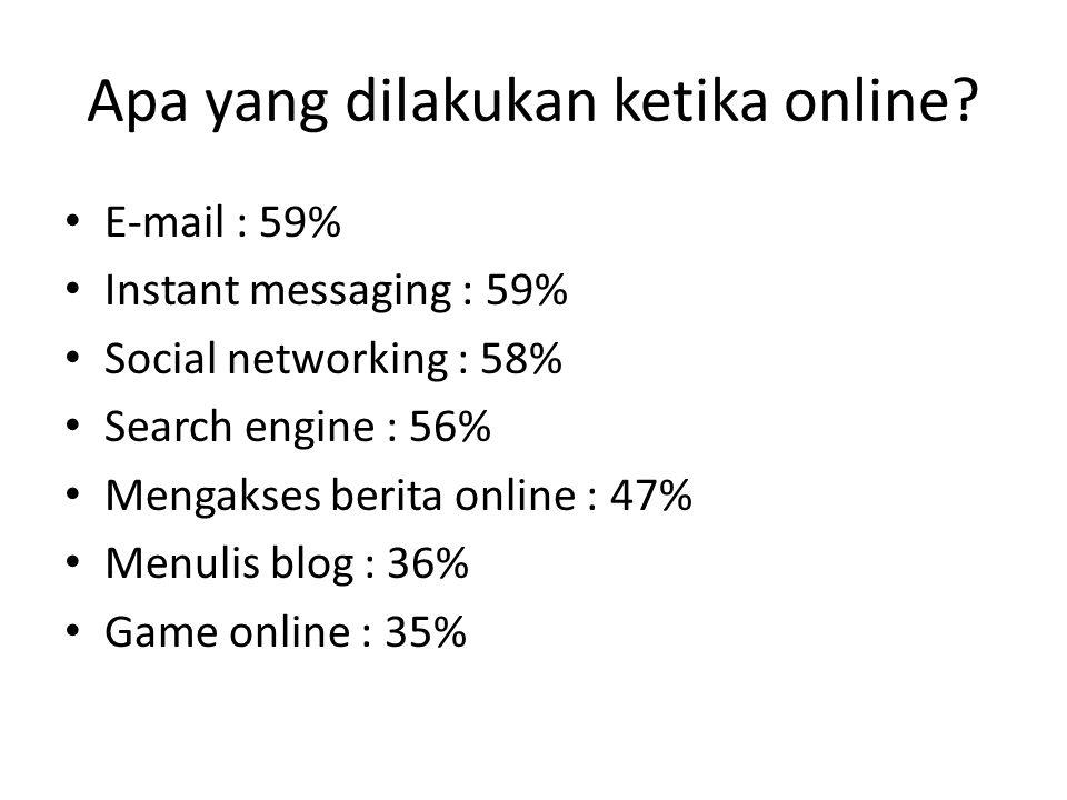 Apa yang dilakukan ketika online.