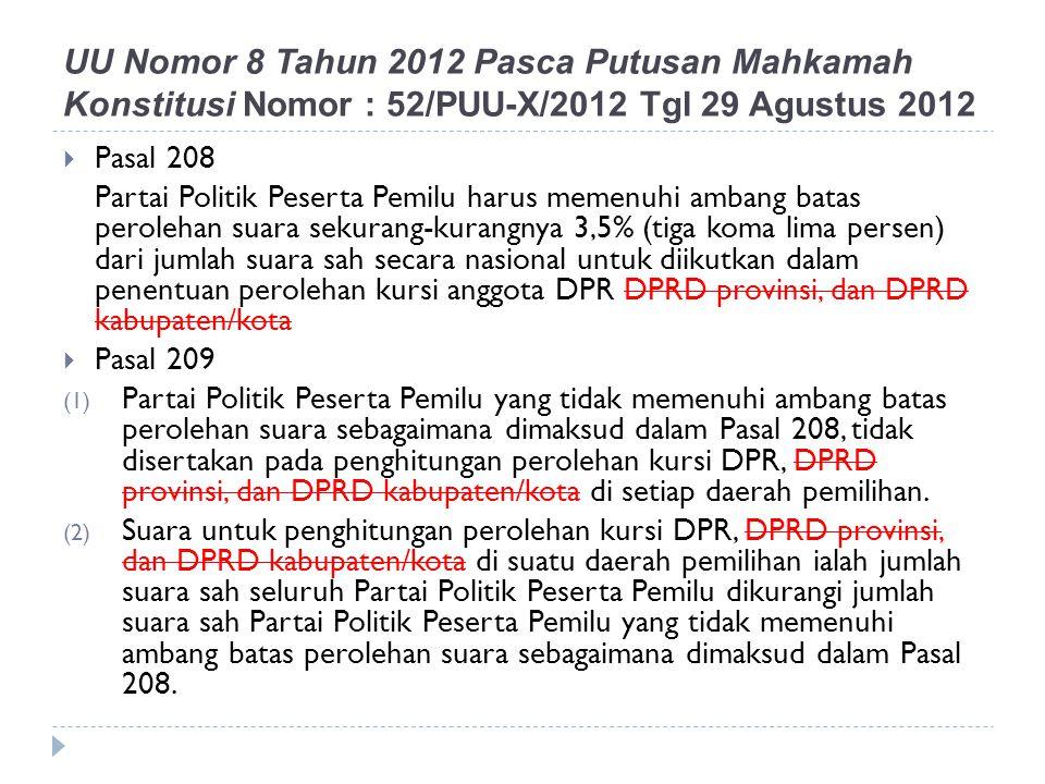  Pasal 208 Partai Politik Peserta Pemilu harus memenuhi ambang batas perolehan suara sekurang-kurangnya 3,5% (tiga koma lima persen) dari jumlah suar