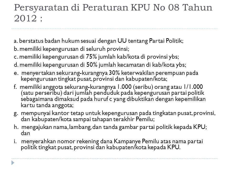 Persyaratan di Peraturan KPU No 08 Tahun 2012 : a. berstatus badan hukum sesuai dengan UU tentang Partai Politik; b. memiliki kepengurusan di seluruh