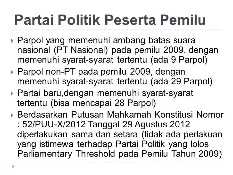 Partai Politik Peserta Pemilu  Parpol yang memenuhi ambang batas suara nasional (PT Nasional) pada pemilu 2009, dengan memenuhi syarat-syarat tertent