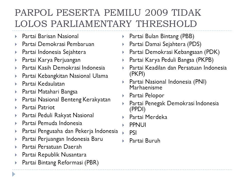 PARPOL PESERTA PEMILU 2009 TIDAK LOLOS PARLIAMENTARY THRESHOLD  Partai Barisan Nasional  Partai Demokrasi Pembaruan  Partai Indonesia Sejahtera  P