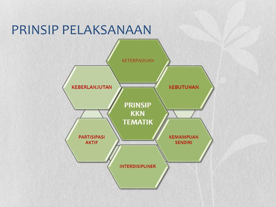 PEMILIHAN TEMA Tema yang dipilih sesuai dengan permasalah pembangunan di wilayah Perguruan Tinggi pengusul.