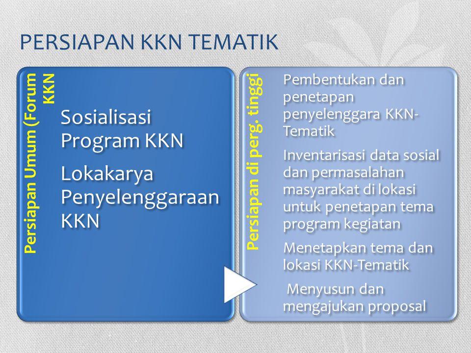 PERSIAPAN KKN TEMATIK Persiapan Umum (Forum KKN Sosialisasi Program KKN Lokakarya Penyelenggaraan KKN Persiapan di perg. tinggi Pembentukan dan peneta