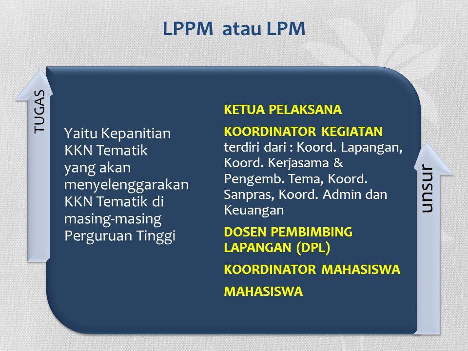 LPPM atau LPM