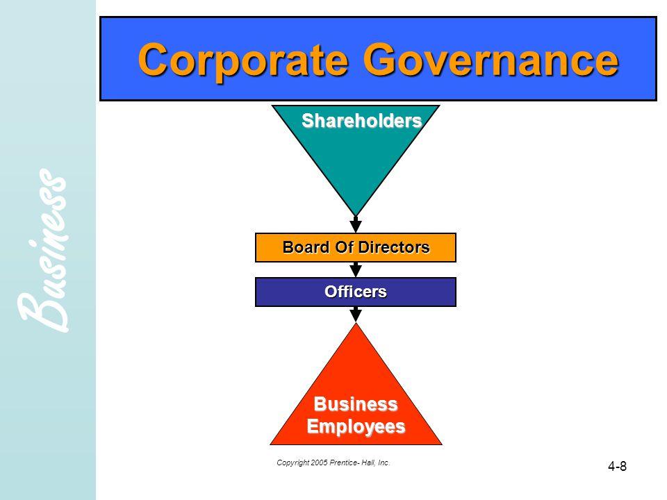 Business Copyright 2005 Prentice- Hall, Inc.
