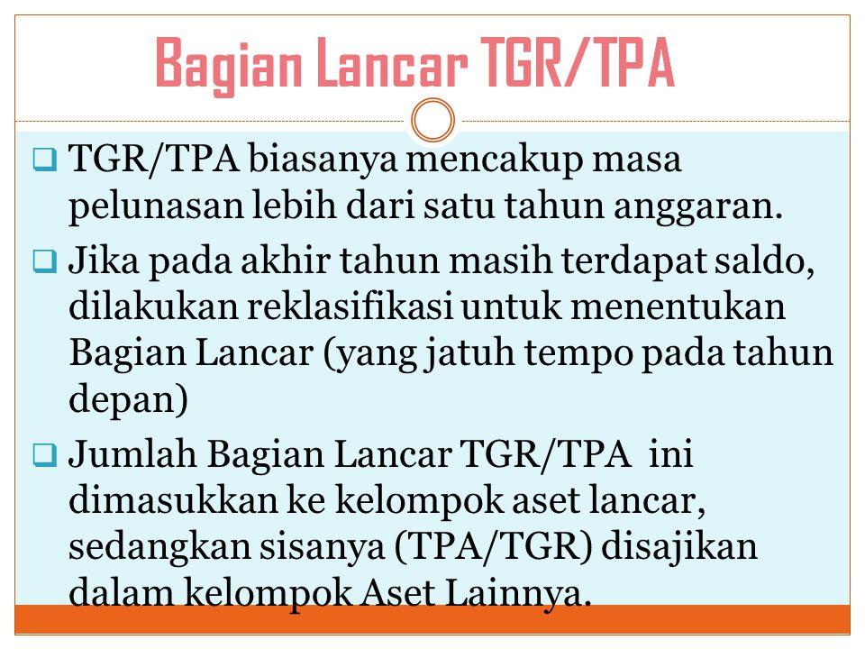 Bagian Lancar TGR/TPA  TGR/TPA biasanya mencakup masa pelunasan lebih dari satu tahun anggaran.  Jika pada akhir tahun masih terdapat saldo, dilakuk