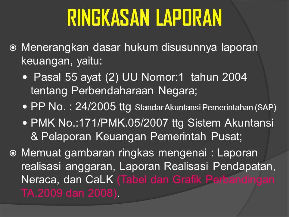 RINGKASAN LAPORAN  Menerangkan dasar hukum disusunnya laporan keuangan, yaitu:  Pasal 55 ayat (2) UU Nomor:1 tahun 2004 tentang Perbendaharaan Negar
