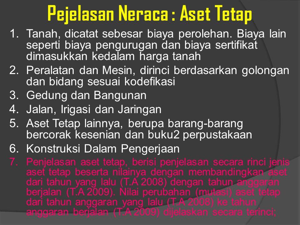 Pejelasan Neraca : Aset Tetap 1. Tanah, dicatat sebesar biaya perolehan. Biaya lain seperti biaya pengurugan dan biaya sertifikat dimasukkan kedalam h