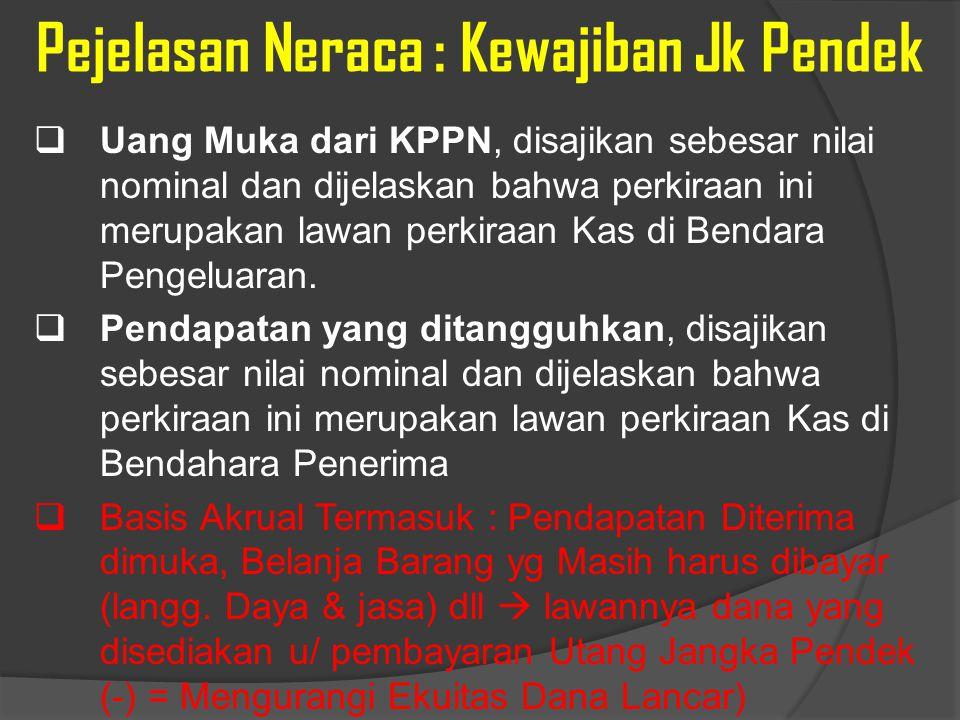 Pejelasan Neraca : Kewajiban Jk Pendek  Uang Muka dari KPPN, disajikan sebesar nilai nominal dan dijelaskan bahwa perkiraan ini merupakan lawan perki