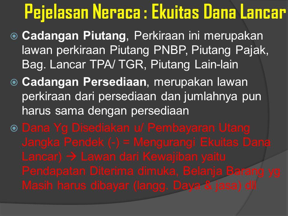Pejelasan Neraca : Ekuitas Dana Lancar  Cadangan Piutang, Perkiraan ini merupakan lawan perkiraan Piutang PNBP, Piutang Pajak, Bag. Lancar TPA/ TGR,