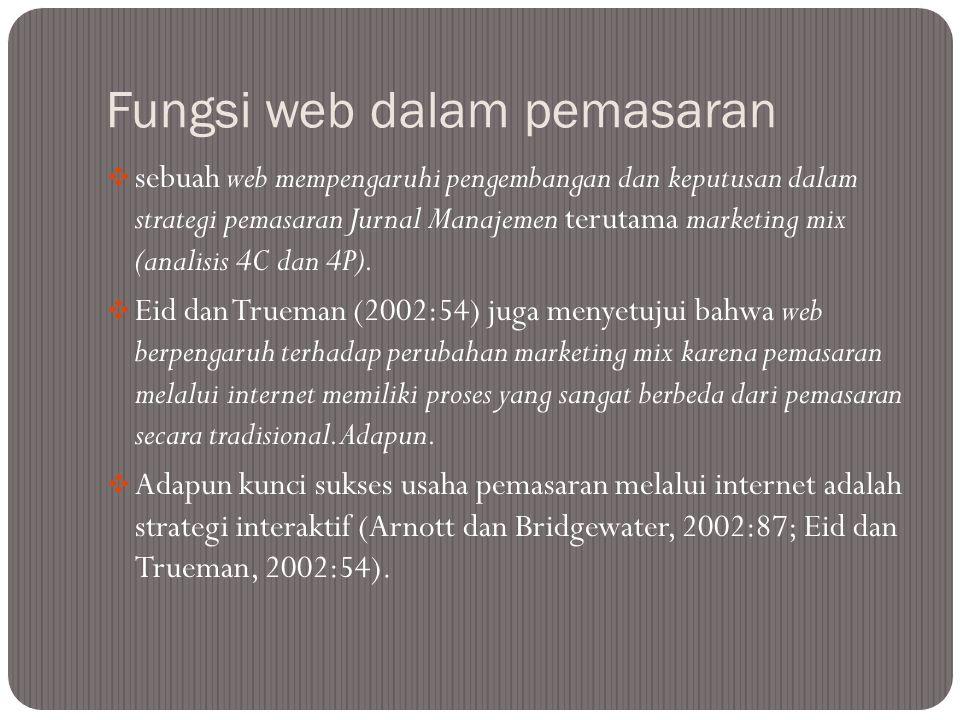 Fungsi web dalam pemasaran  sebuah web mempengaruhi pengembangan dan keputusan dalam strategi pemasaran Jurnal Manajemen terutama marketing mix (anal