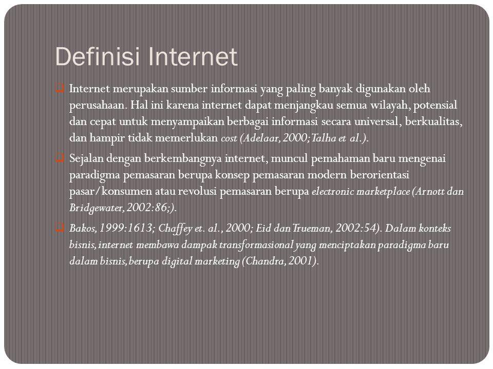 Definisi internet marketing  Internet marketing atau e-marketing atau online-marketing adalah segala usaha yang dilakukan untuk melakukan pemasaran suatu produk atau jasa melalui atau menggunakan media Internet atau jaringanwww.