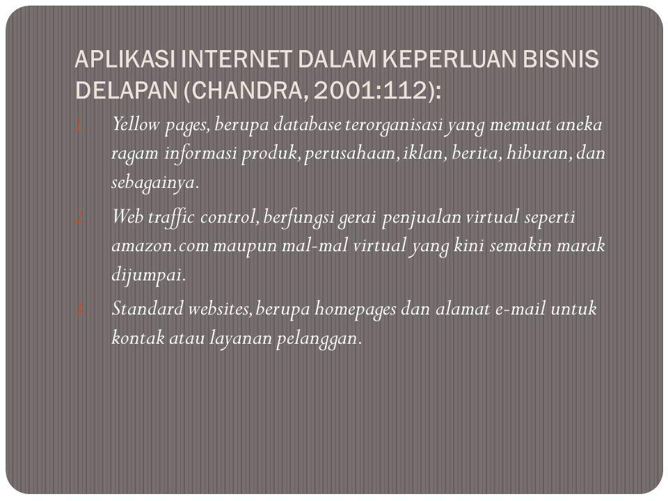APLIKASI INTERNET DALAM KEPERLUAN BISNIS DELAPAN (CHANDRA, 2001:112): 1. Yellow pages, berupa database terorganisasi yang memuat aneka ragam informasi