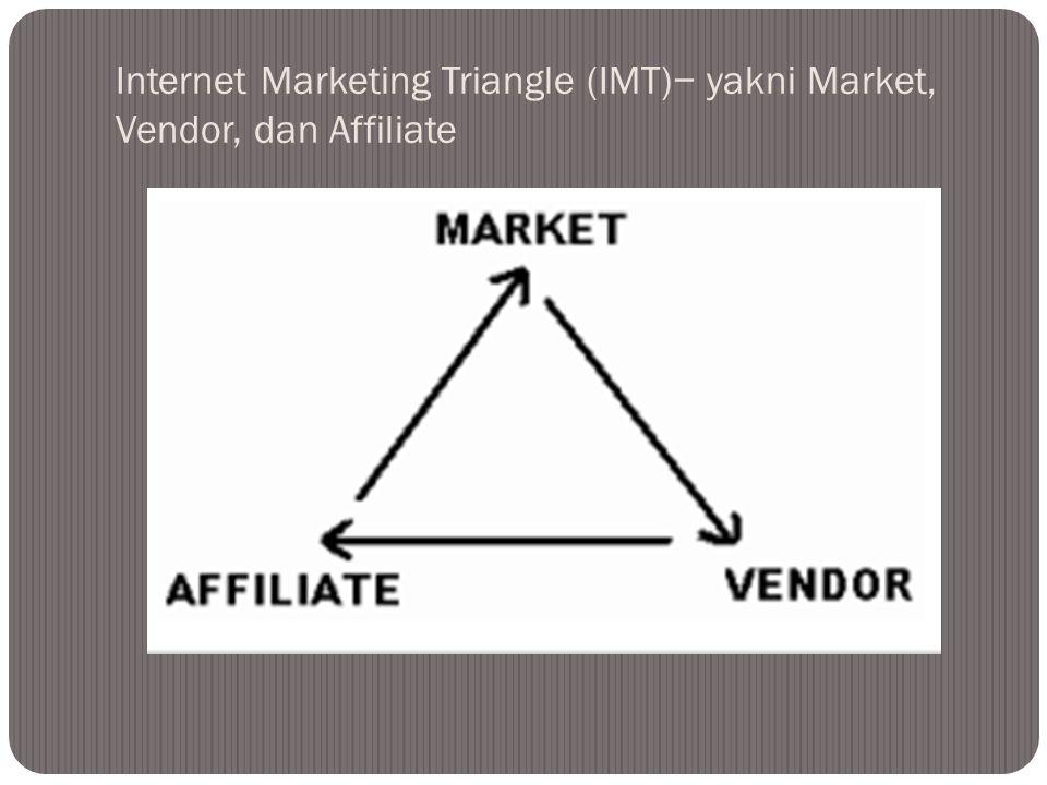 1.Tugas utama Market adalah menyediakan calon pembeli.
