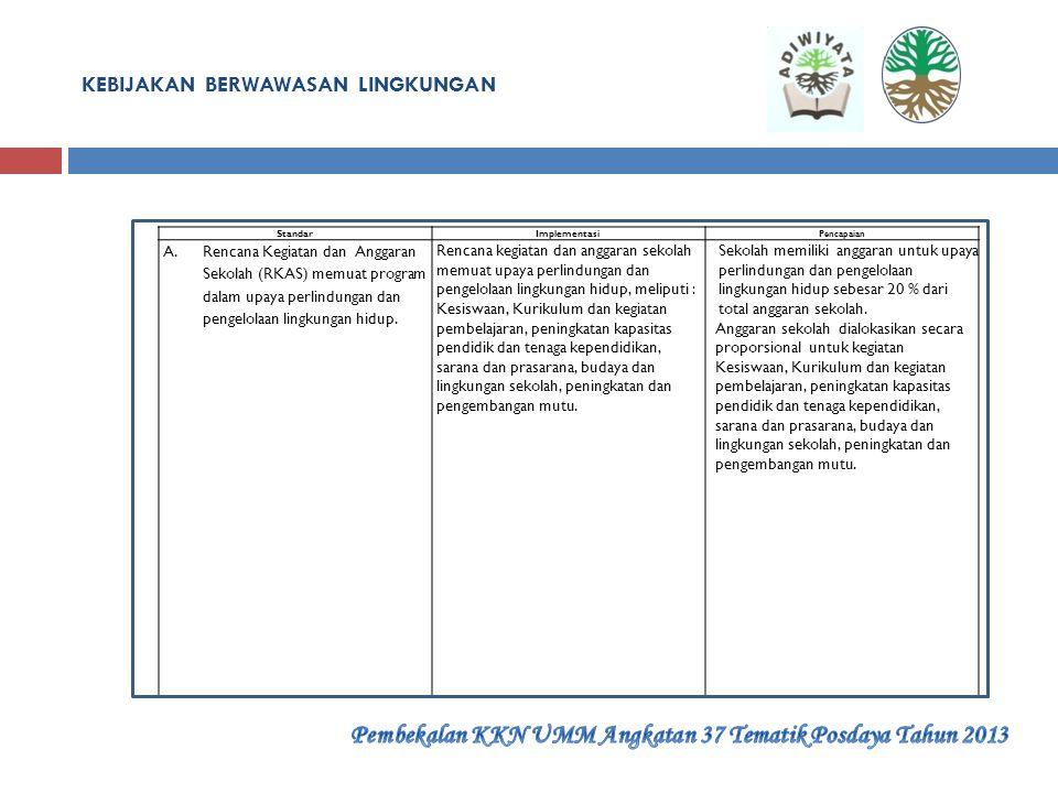 KEBIJAKAN BERWAWASAN LINGKUNGAN StandarImplementasi Pencapaian A.Kurikulum Tingkat Satuan Pendidikan (KTSP) memuat kebijakan upaya perlindungan dan pe