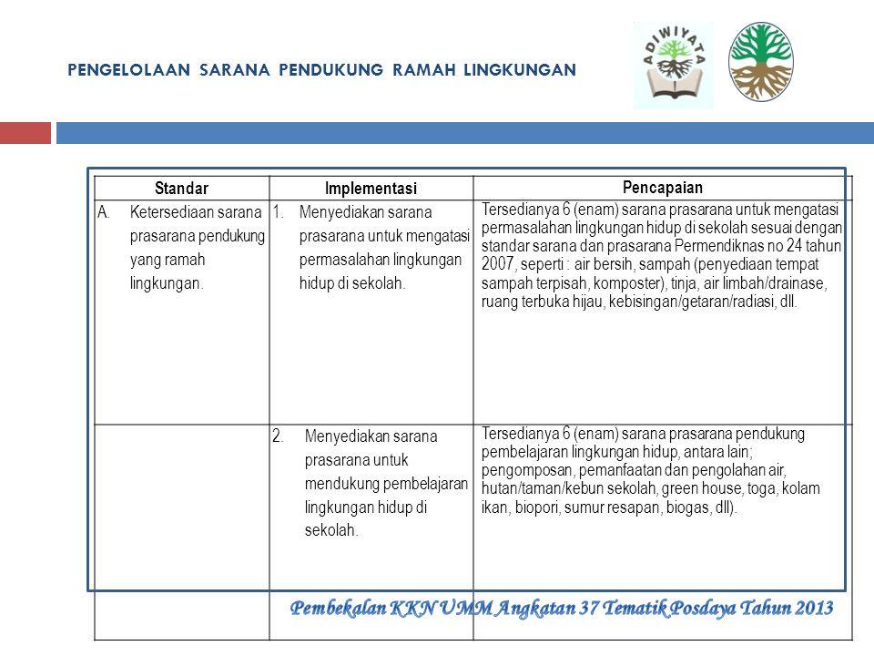 - A.Menjalin kemitraan dalam rangka perlindungan dan pengelolaan lingkungan hidup dengan berbagai pihak (masyarakat, pemerintah, swasta, media, sekola