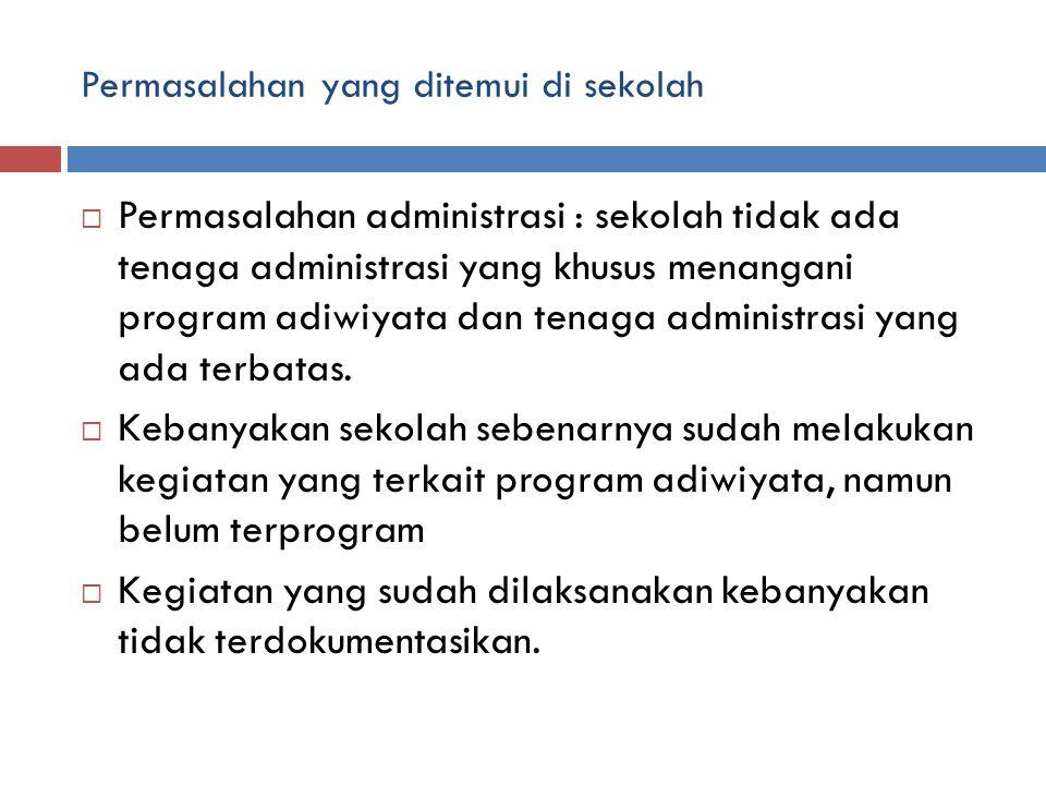 Perkembangan Program Adiwiyata di Kabupaten Magelang  Di Kabupaten Magelang Program Adiwiyata mulai dianggarkan walaupun masih sangat terbatas pada t