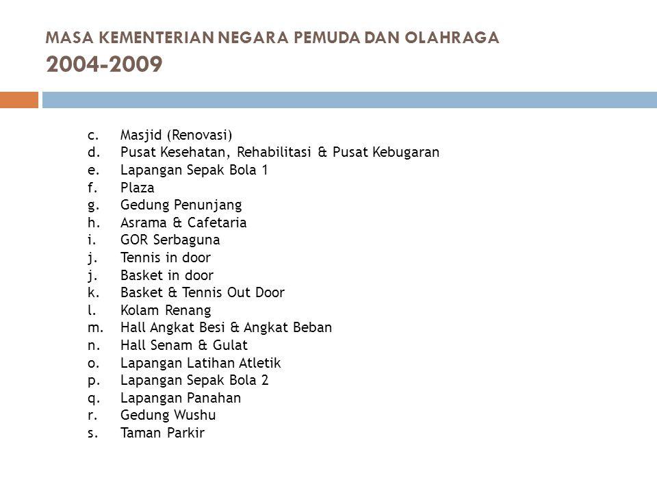 8.Permohonan Hak Pakai atas tanah terletak di Ds.Hambalang, Kec.