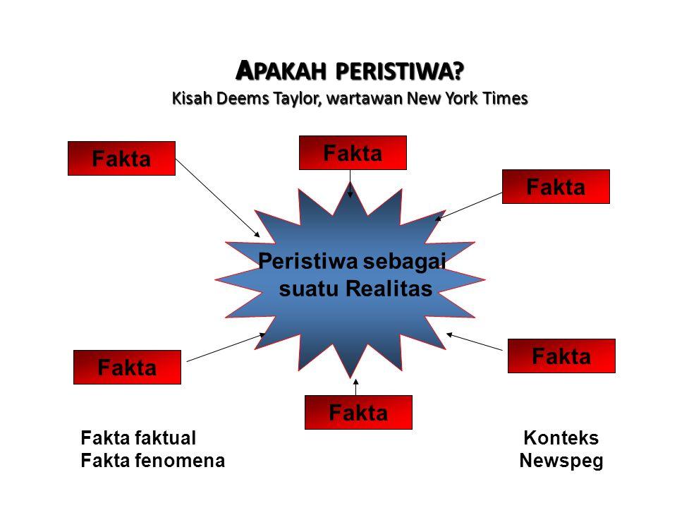 Fakta Fakta faktual Fakta fenomena Konteks Newspeg Peristiwa sebagai suatu Realitas A PAKAH PERISTIWA? Kisah Deems Taylor, wartawan New York Times