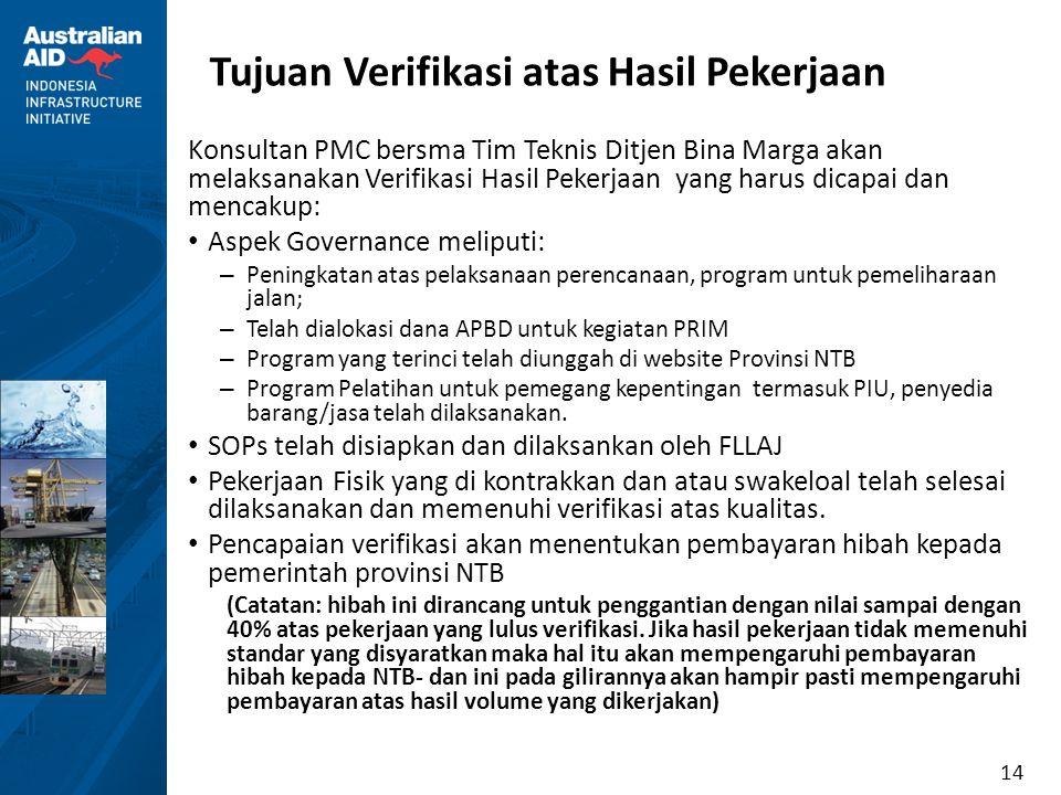 14 Tujuan Verifikasi atas Hasil Pekerjaan Konsultan PMC bersma Tim Teknis Ditjen Bina Marga akan melaksanakan Verifikasi Hasil Pekerjaan yang harus dicapai dan mencakup: • Aspek Governance meliputi: – Peningkatan atas pelaksanaan perencanaan, program untuk pemeliharaan jalan; – Telah dialokasi dana APBD untuk kegiatan PRIM – Program yang terinci telah diunggah di website Provinsi NTB – Program Pelatihan untuk pemegang kepentingan termasuk PIU, penyedia barang/jasa telah dilaksanakan.