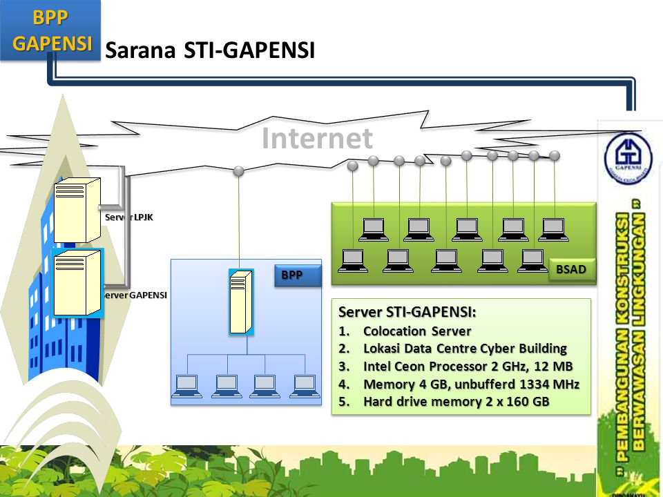 BPP GAPENSI GAPENSIBPP Sarana STI-GAPENSI Server LPJK Server GAPENSI BSADBSAD Internet BPPBPP Server STI-GAPENSI: 1.Colocation Server 2.Lokasi Data Ce