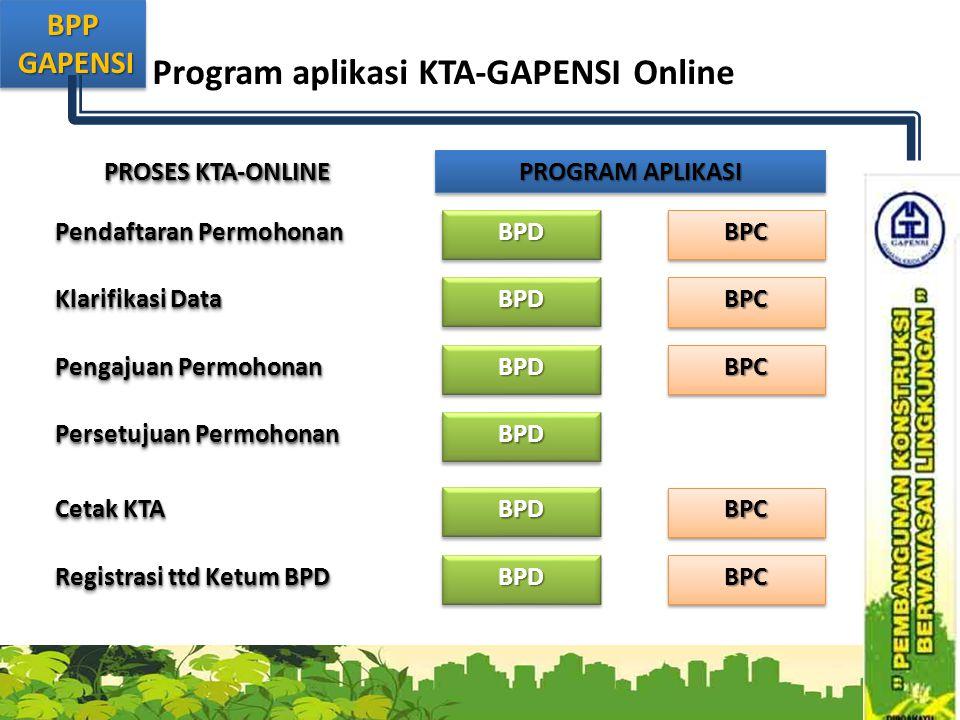 BPP GAPENSI GAPENSIBPP Program aplikasi KTA-GAPENSI Online Pendaftaran Permohonan Klarifikasi Data Pengajuan Permohonan Persetujuan Permohonan Cetak K