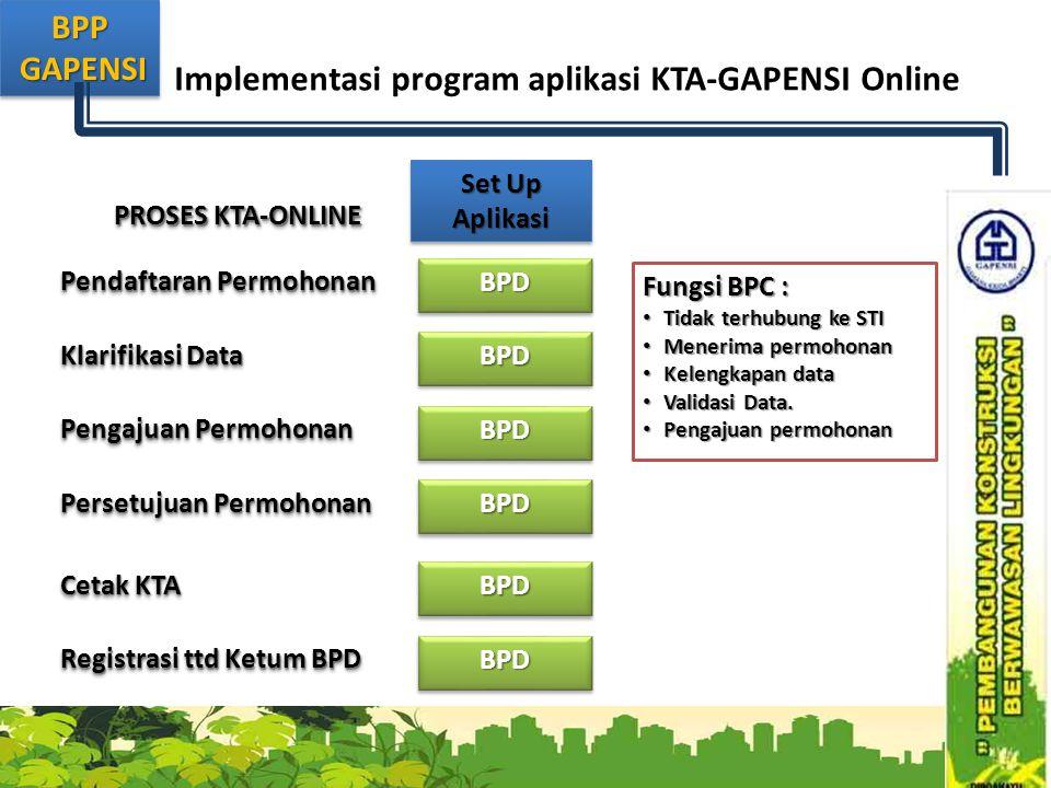 BPP GAPENSI GAPENSIBPP Implementasi program aplikasi KTA-GAPENSI Online Pendaftaran Permohonan Klarifikasi Data Pengajuan Permohonan Persetujuan Permohonan Cetak KTA Registrasi ttd Ketum BPD PROSES KTA-ONLINE Fungsi BPC : • Tidak terhubung ke STI • Menerima permohonan • Kelengkapan data • Validasi Data.