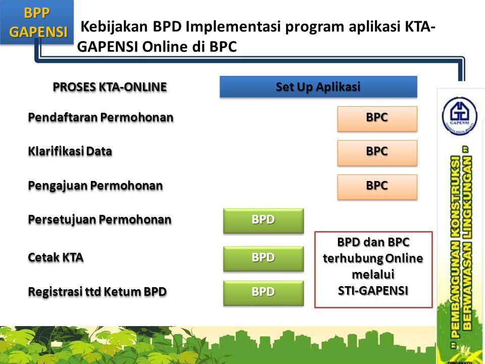 BPP GAPENSI GAPENSIBPP Kebijakan BPD Implementasi program aplikasi KTA- GAPENSI Online di BPC Pendaftaran Permohonan Klarifikasi Data Pengajuan Permohonan Persetujuan Permohonan Cetak KTA Registrasi ttd Ketum BPD PROSES KTA-ONLINE BPCBPC BPCBPC BPDBPD BPDBPD BPDBPD BPCBPC Set Up Aplikasi BPD dan BPC terhubung Online melalui STI-GAPENSI
