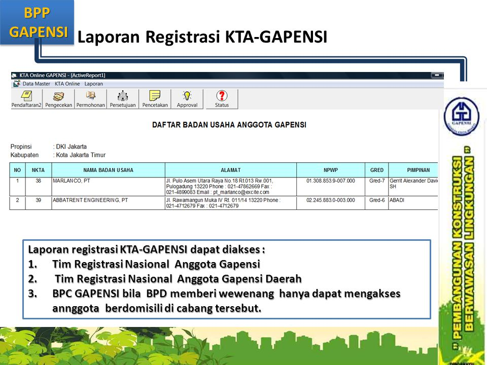 BPP GAPENSI GAPENSIBPP Laporan Registrasi KTA-GAPENSI Laporan registrasi KTA-GAPENSI dapat diakses : 1.Tim Registrasi Nasional Anggota Gapensi 2.