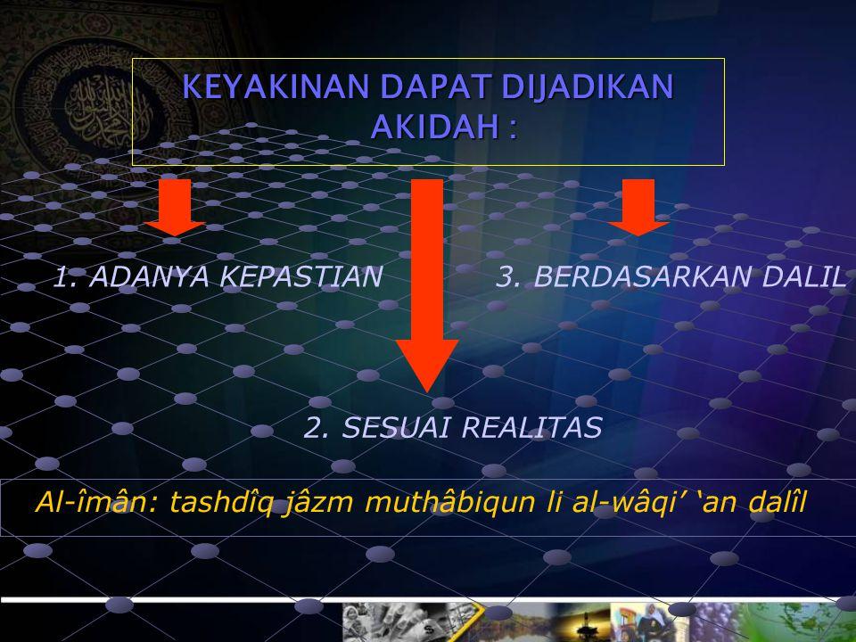 PERLU DIKETAHUI NOIMANAQIDAH1 Hanya ada dalam Islam Bukan Hanya Islam: Kapitalisme (Kufur) Sosialisme (Kufur) Islam (Shohih) 2 Bahasa yang dipakai dal