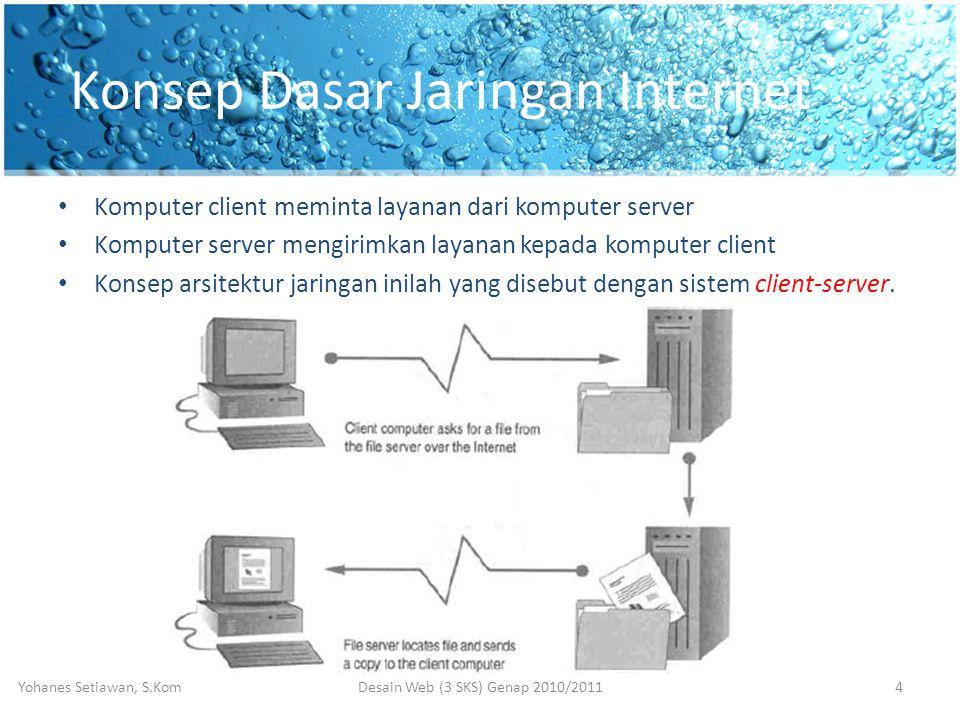 Konsep Dasar Jaringan Internet • Komputer client meminta layanan dari komputer server • Komputer server mengirimkan layanan kepada komputer client • Konsep arsitektur jaringan inilah yang disebut dengan sistem client-server.
