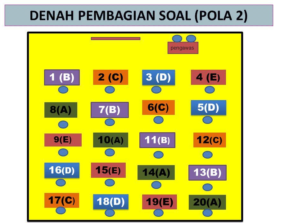 DENAH PEMBAGIAN SOAL (POLA 2) 18(D) 19(E) 20(A) 16 (D) 9(E ) 1 (B) 8(A) 2 (C) 7(B) 10 (A) 15 (E) 3 (D) 6(C ) 11 (B ) 14(A) 4 (E ) 5(D) 12 (C) 13(B) pe