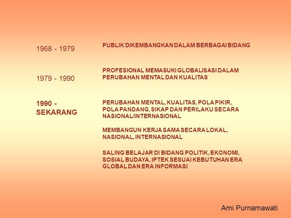1968 - 1979 1990 - SEKARANG PUBLIK DIKEMBANGKAN DALAM BERBAGAI BIDANG 1979 - 1990 PROFESIONAL MEMASUKI GLOBALISASI DALAM PERUBAHAN MENTAL DAN KUALITAS
