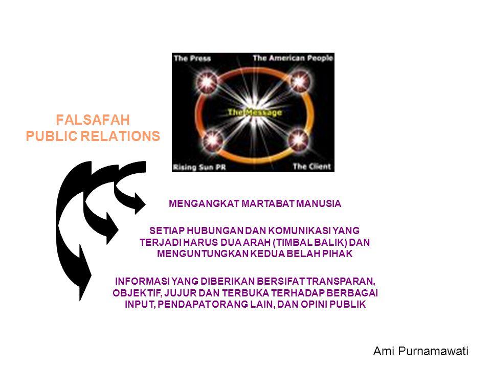 FALSAFAH PUBLIC RELATIONS SETIAP HUBUNGAN DAN KOMUNIKASI YANG TERJADI HARUS DUA ARAH (TIMBAL BALIK) DAN MENGUNTUNGKAN KEDUA BELAH PIHAK MENGANGKAT MAR