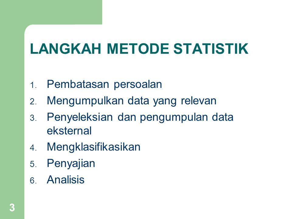 3 LANGKAH METODE STATISTIK 1. Pembatasan persoalan 2. Mengumpulkan data yang relevan 3. Penyeleksian dan pengumpulan data eksternal 4. Mengklasifikasi