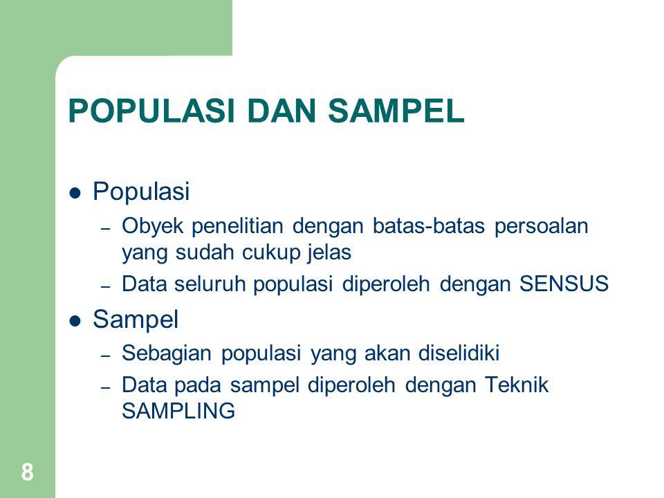 8 POPULASI DAN SAMPEL  Populasi – Obyek penelitian dengan batas-batas persoalan yang sudah cukup jelas – Data seluruh populasi diperoleh dengan SENSU