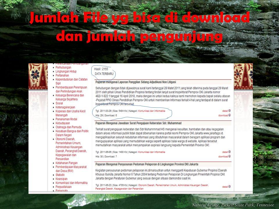 Jumlah File yg bisa di download dan jumlah pengunjung