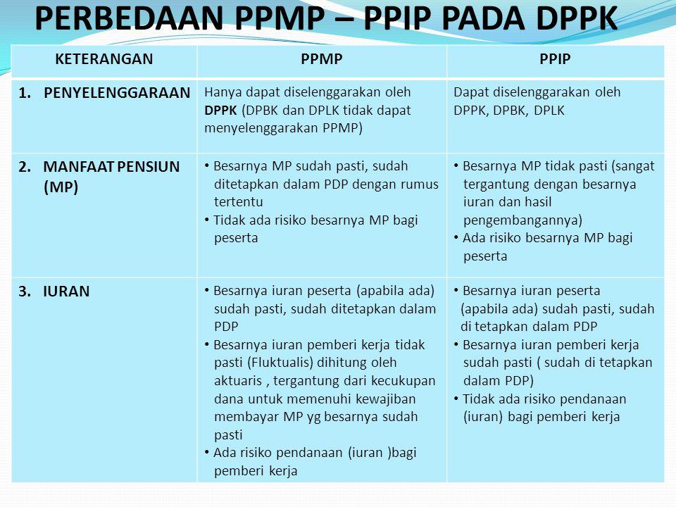 PERBEDAAN PPMP – PPIP PADA DPPK KETERANGANPPMPPPIP 1.PENYELENGGARAAN Hanya dapat diselenggarakan oleh DPPK (DPBK dan DPLK tidak dapat menyelenggarakan PPMP) Dapat diselenggarakan oleh DPPK, DPBK, DPLK 2.