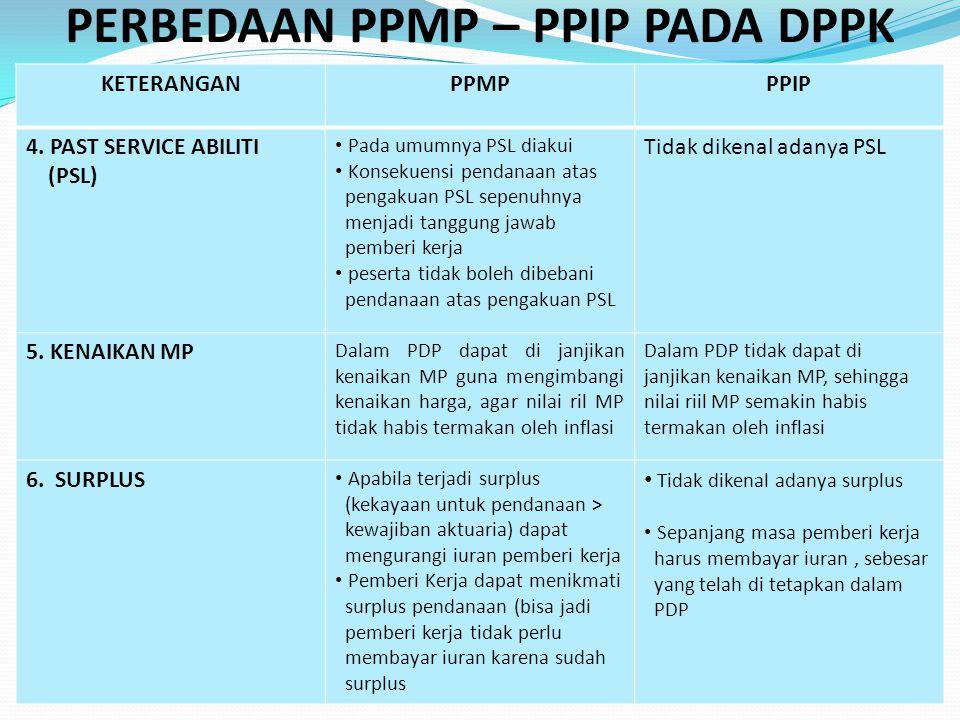 PERBEDAAN PPMP – PPIP PADA DPPK KETERANGANPPMPPPIP 4.