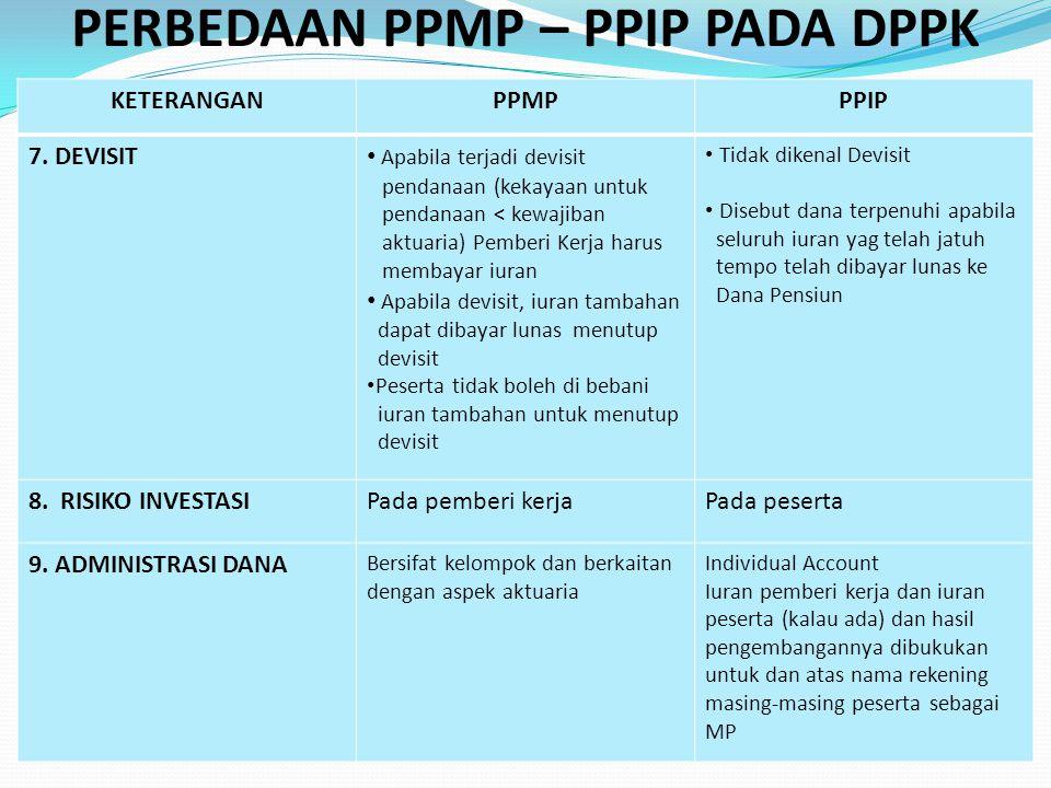 PERBEDAAN PPMP – PPIP PADA DPPK KETERANGANPPMPPPIP 7.