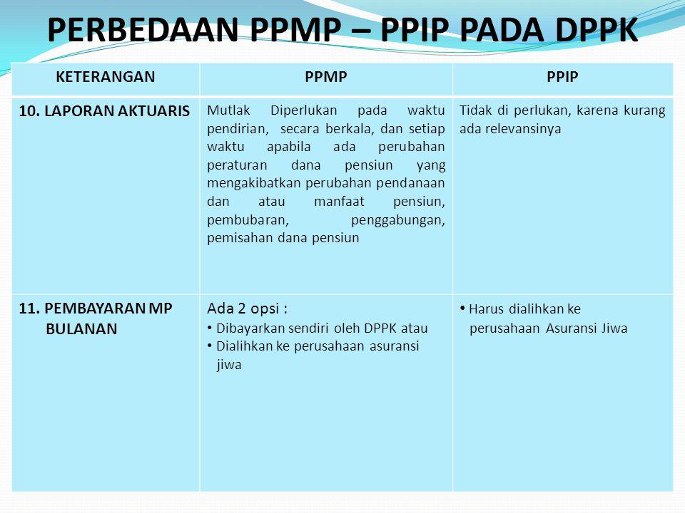 PERBEDAAN PPMP – PPIP PADA DPPK KETERANGANPPMPPPIP 10.