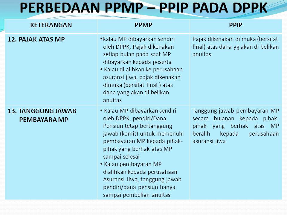 PERBEDAAN PPMP – PPIP PADA DPPK KETERANGANPPMPPPIP 12.
