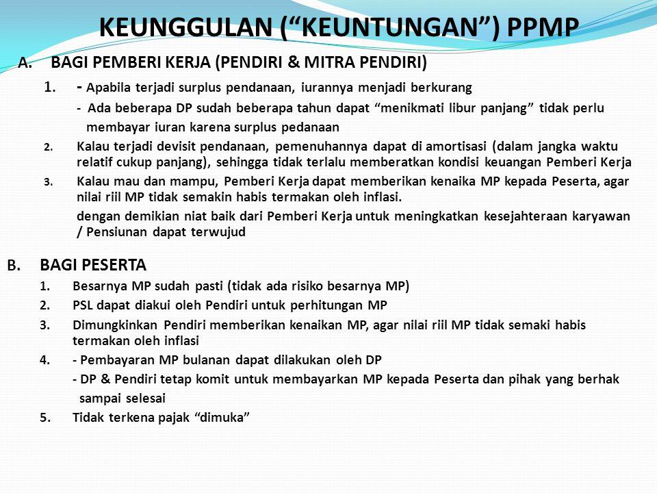 A.BAGI PEMBERI KERJA (PENDIRI & MITRA PENDIRI) 1.