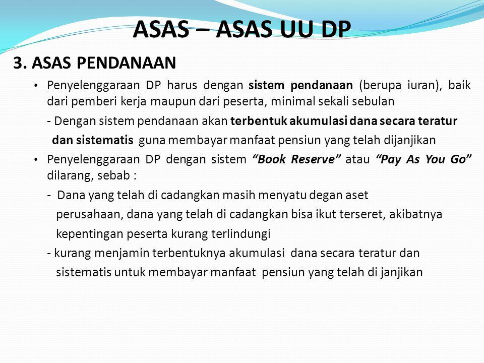 ASAS – ASAS UU DP 4.