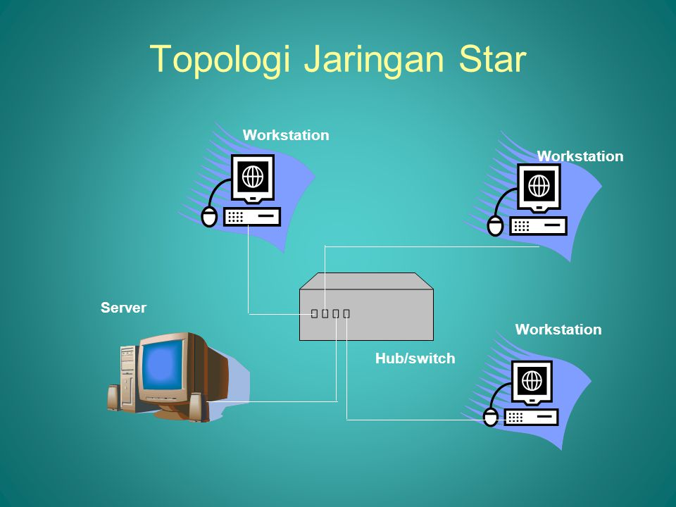 Topologi Jaringan Star Workstation Server Hub/switch