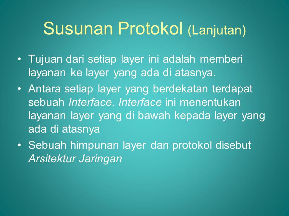 Susunan Protokol (Lanjutan) •Tujuan dari setiap layer ini adalah memberi layanan ke layer yang ada di atasnya. •Antara setiap layer yang berdekatan te
