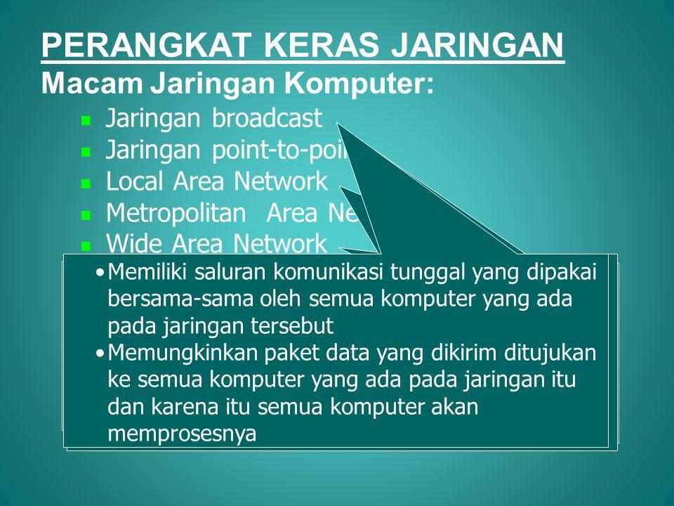 PERANGKAT KERAS JARINGAN Macam Jaringan Komputer:  Jaringan broadcast  Jaringan point-to-point  Local Area Network  Metropolitan Area Network  Wi