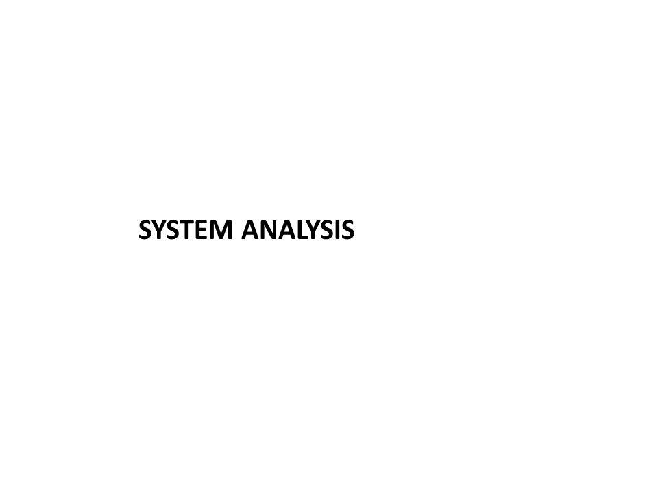 Feeding Back System INPUT Man Machine Money Material Methodology (5 M) + Information Time Etc.
