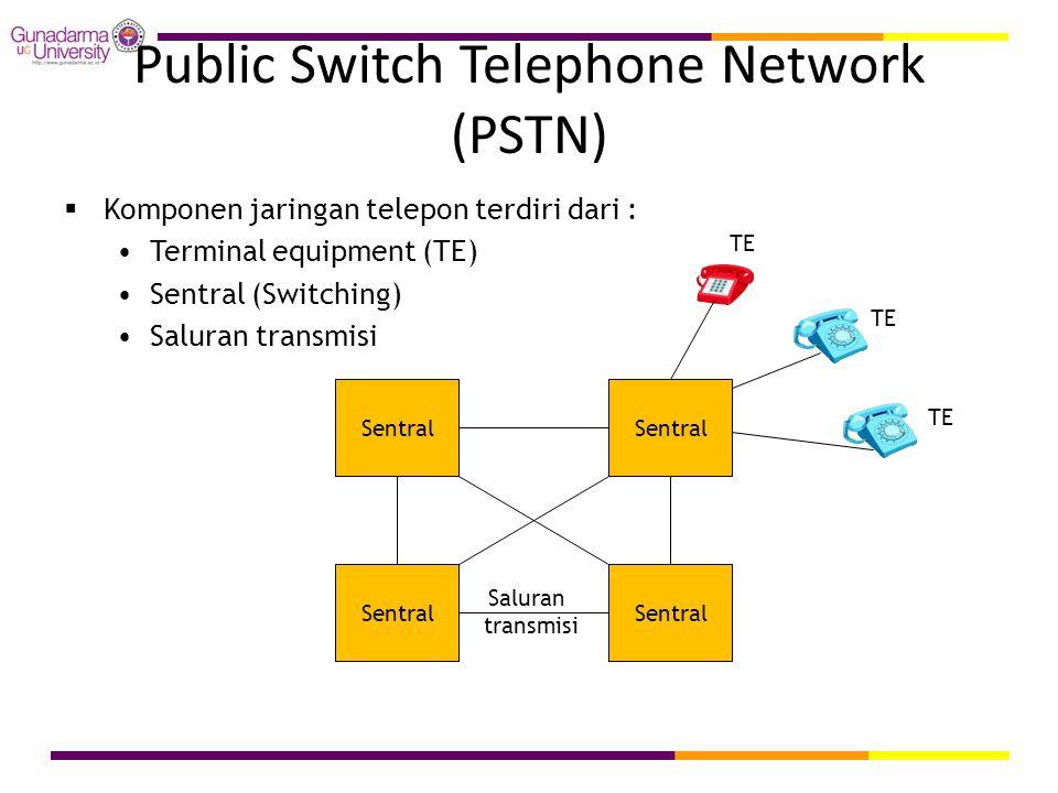 Public Switch Telephone Network (PSTN)  Komponen jaringan telepon terdiri dari : •Terminal equipment (TE) •Sentral (Switching) •Saluran transmisi Sen